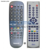 DO EUR51851 & IRC81089 -PANASONIC TV-